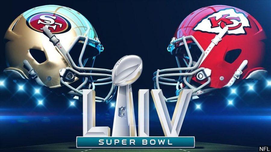 Super+Bowl+54